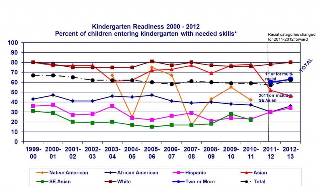Kindergarten Readiness Calendar United Way : News « united way of dane county